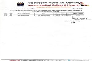 Admission Eligible Student List(Freedom Fighter) of MBBS Course