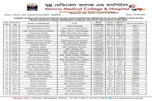 Admission Eligible Student List(General Quota) of MBBS Course Page No-1